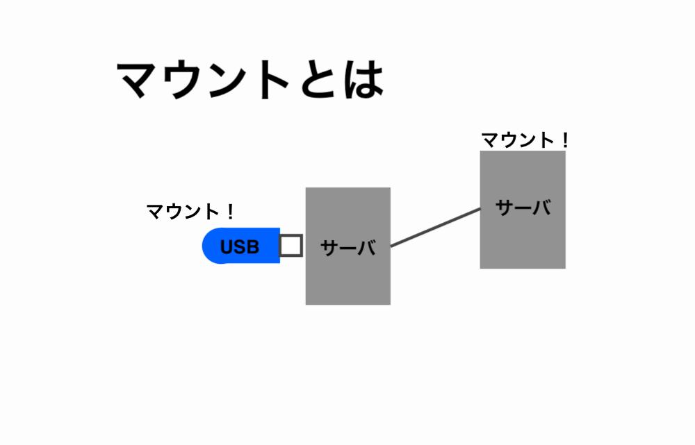mount-image