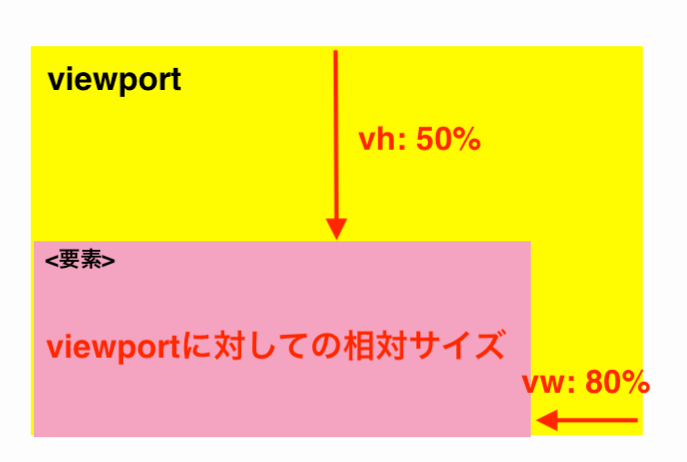 vw-vh-image-2