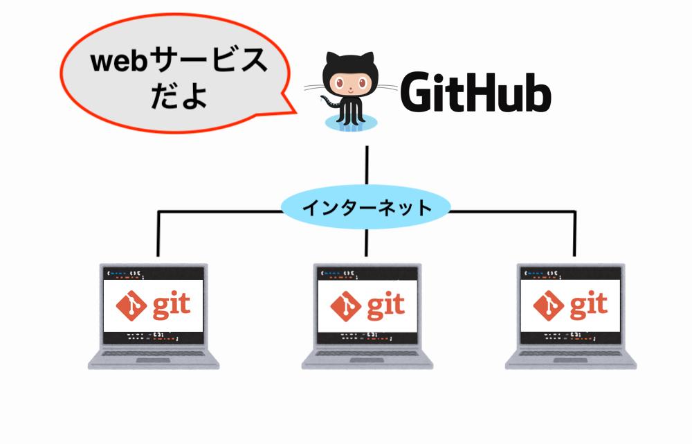 github-image