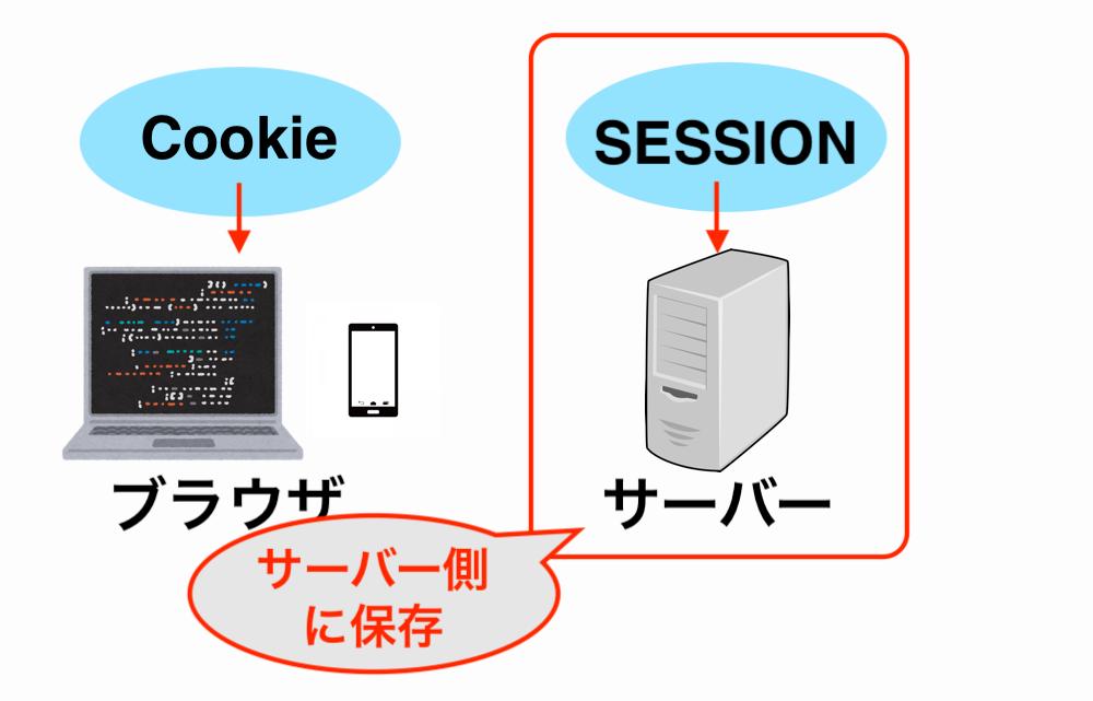 session-image