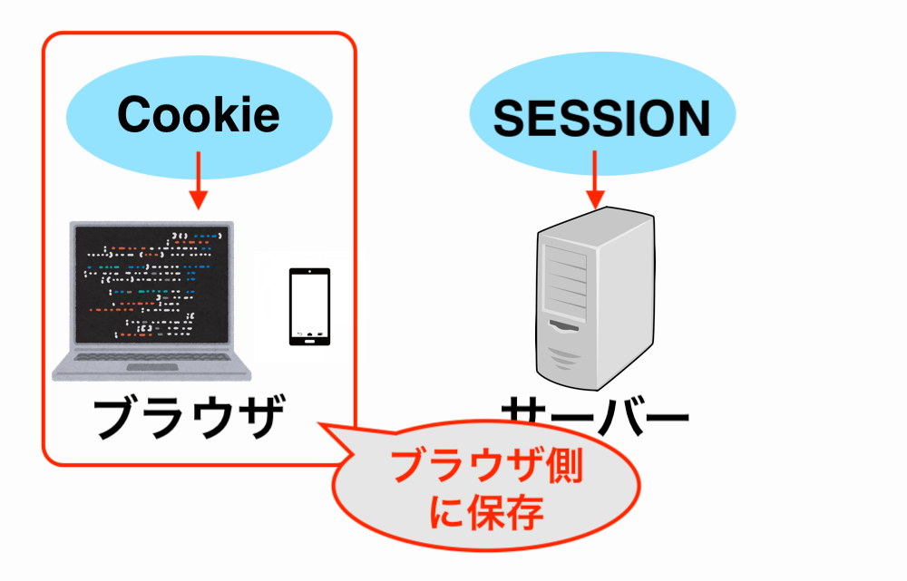 cookie-image