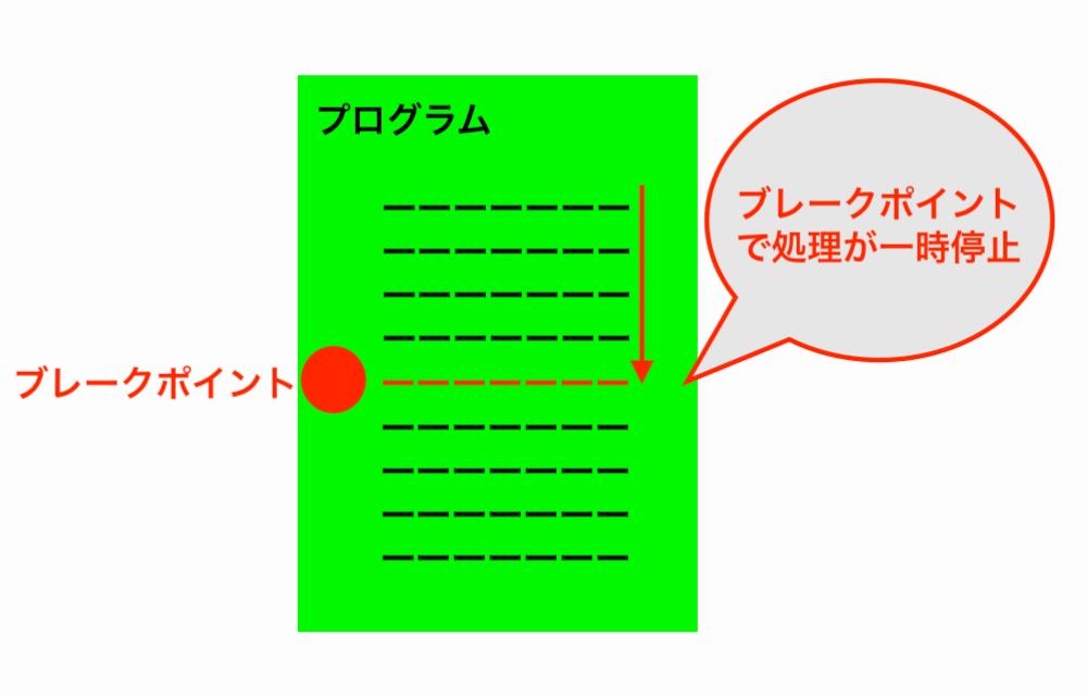 break-point-image