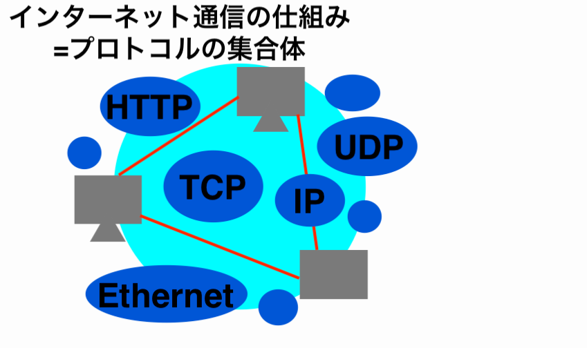 tcp/ip-protocol-image
