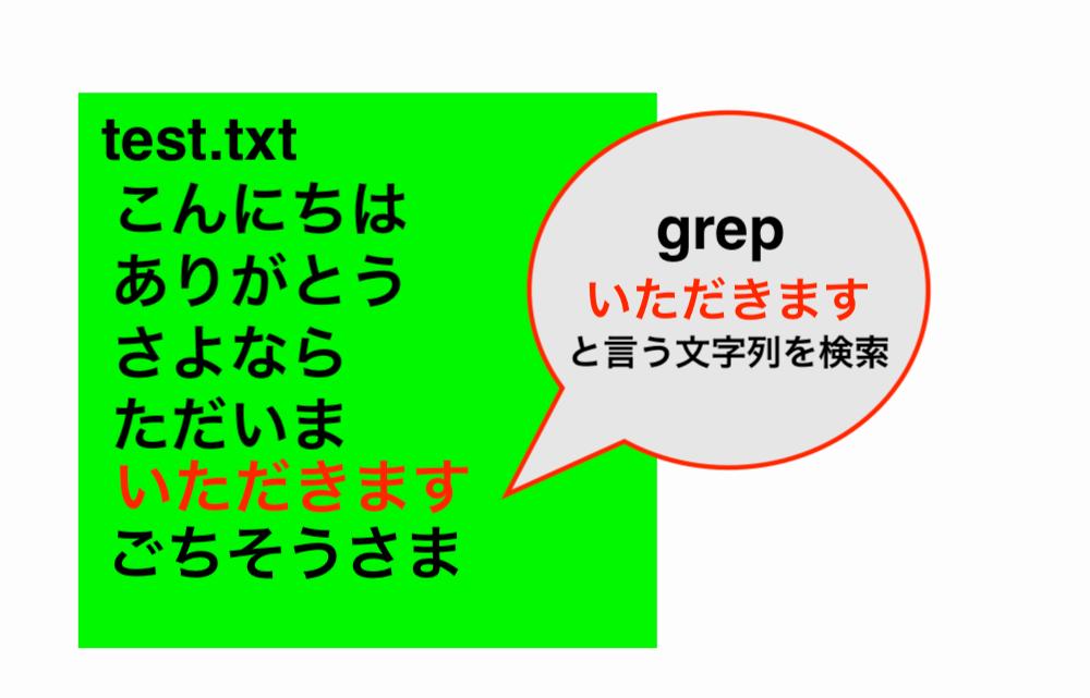 grep-image