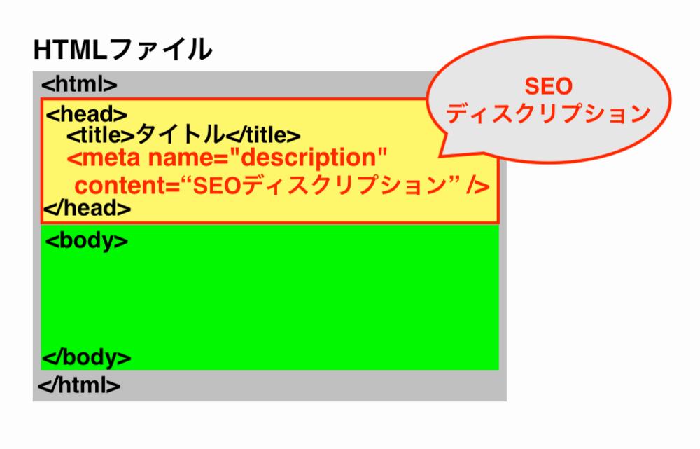 seo-description
