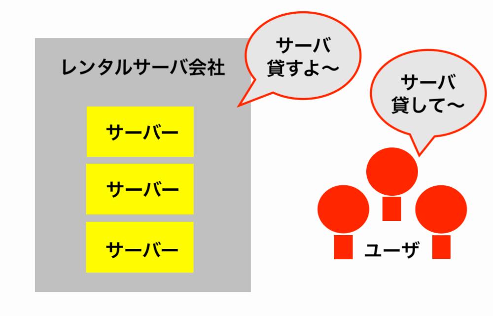 rental-server-image