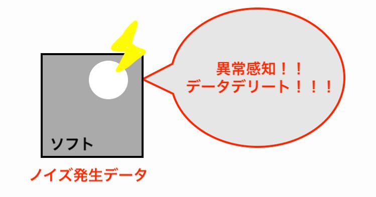 ゲームボーイデータ消える仕組みの画像