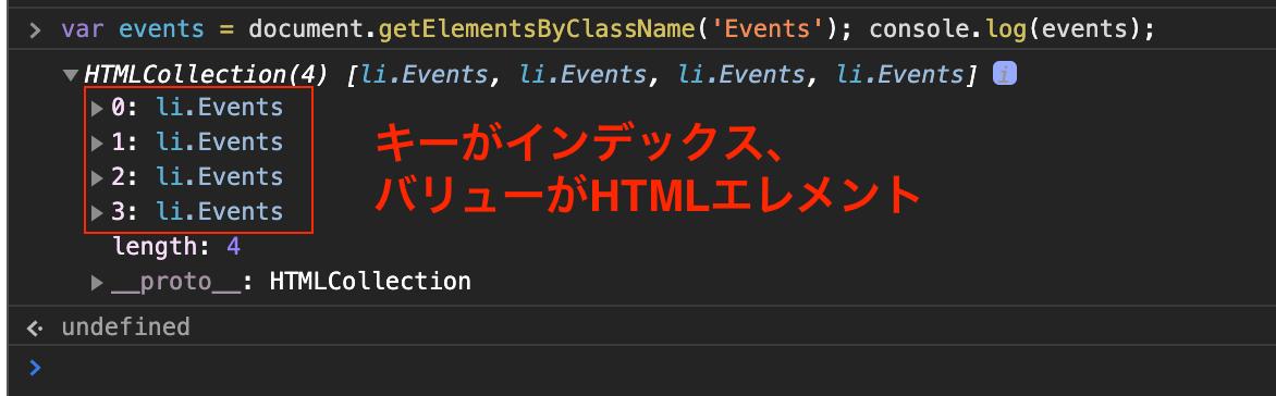 JavaScriptのHTMLコレクションの画像