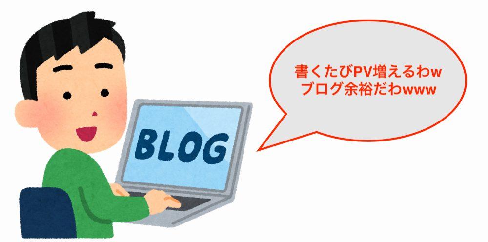 ブログのPVが伸びている人の画像